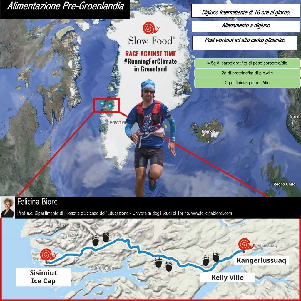 corsa in Groenlandia